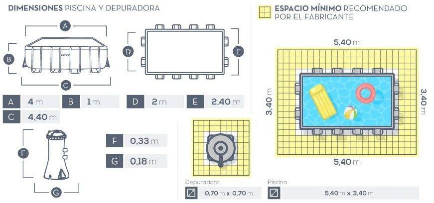 Espacio Mínimo necesario para Piscina Intex 4x2x1metros
